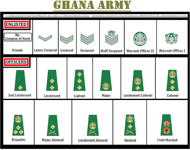 pricesghana.com Ghana army ranks